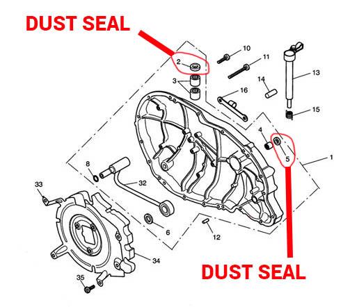 Seal Diagram