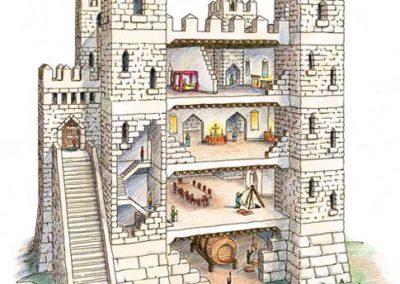 Castle Keep Cutaway